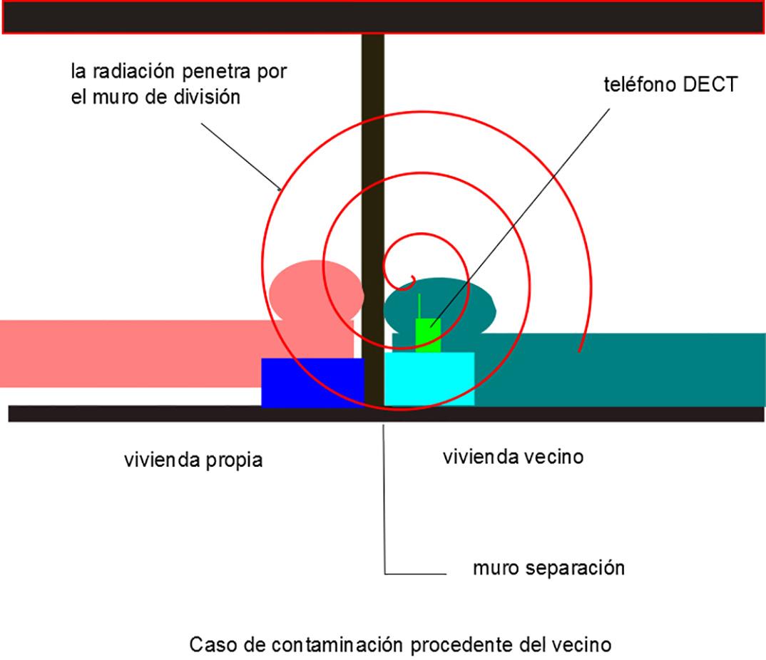 contaminacion-energetica-alta-frecuencia2
